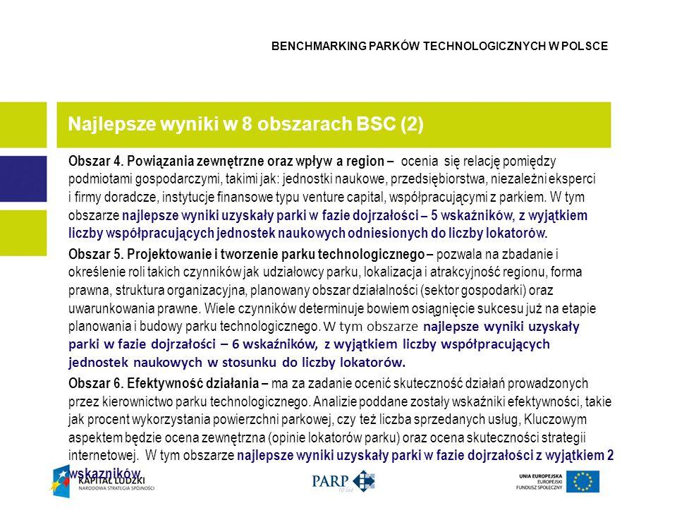 Najlepsze wyniki w 8 obszarach BSC (2)