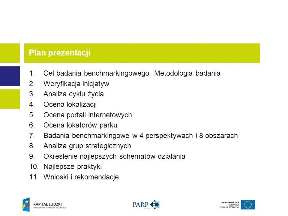 Plan prezentacji Cel badania benchmarkingowego. Metodologia badania