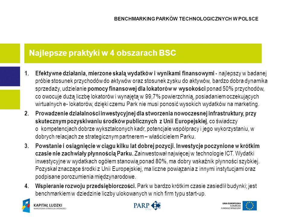 Najlepsze praktyki w 4 obszarach BSC