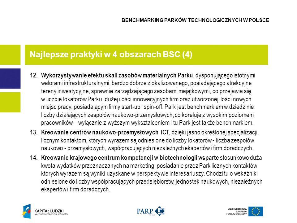 Najlepsze praktyki w 4 obszarach BSC (4)