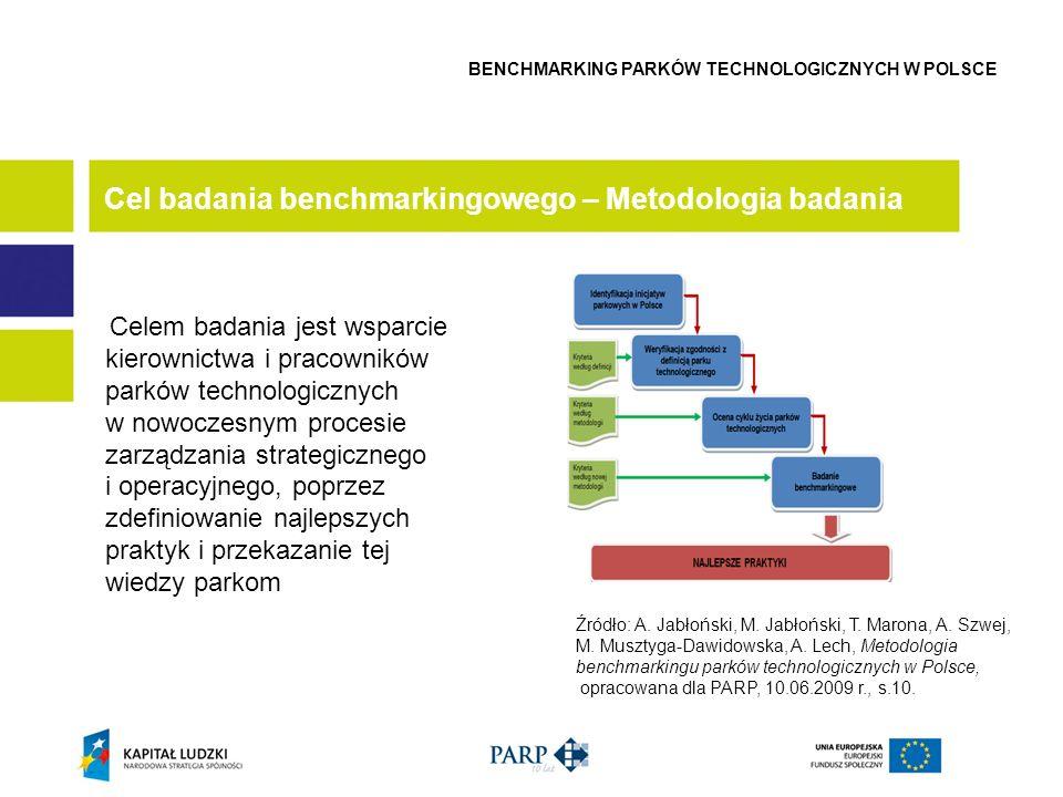 Cel badania benchmarkingowego – Metodologia badania