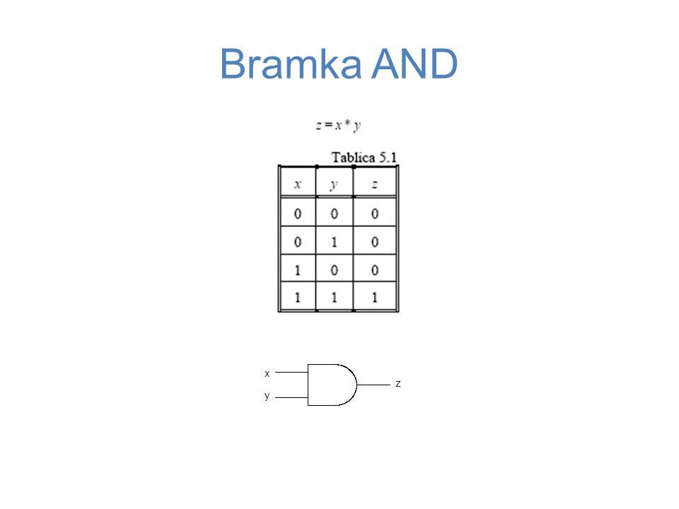 Bramka AND 46