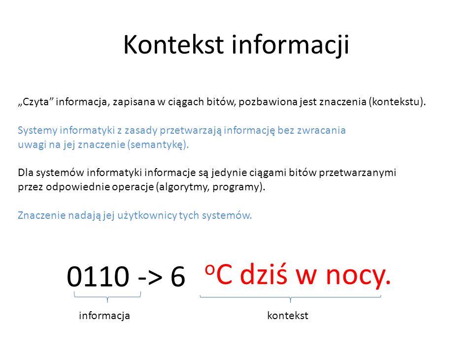 0110 -> 6 zł. w kieszeni. oC dziś w nocy. Kontekst informacji