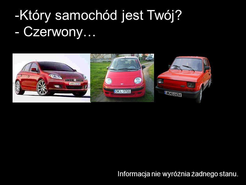 Który samochód jest Twój - Czerwony…