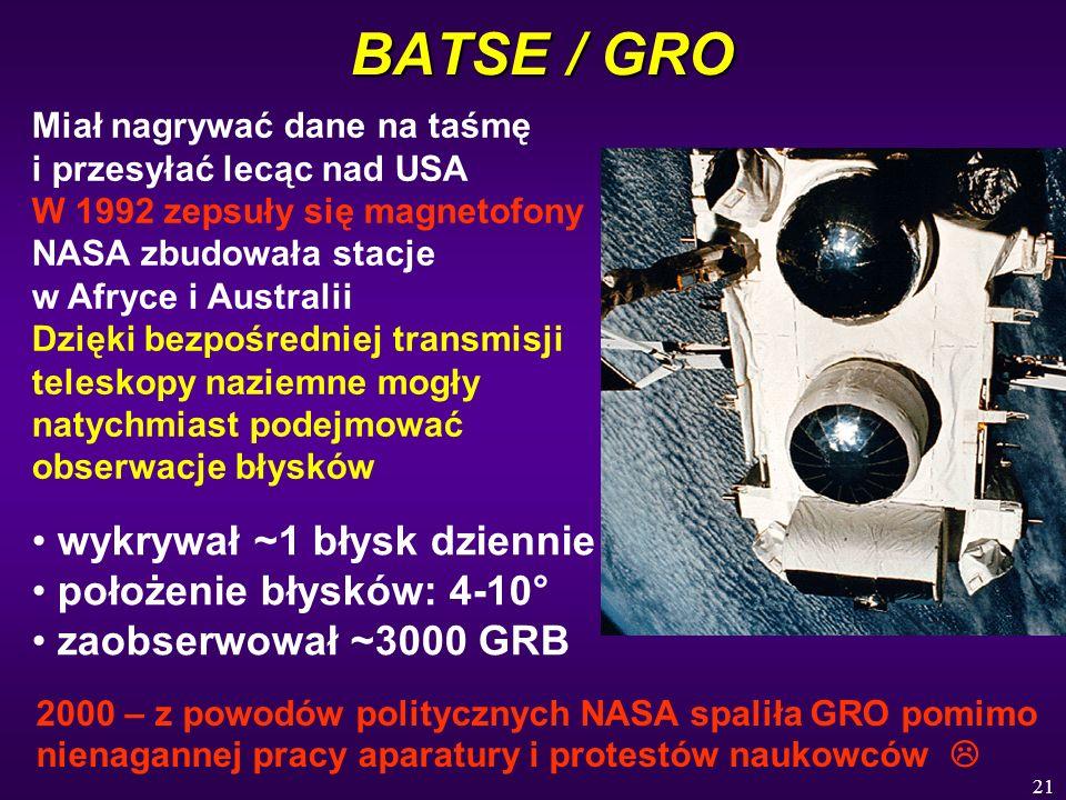 BATSE / GRO wykrywał ~1 błysk dziennie położenie błysków: 4-10°