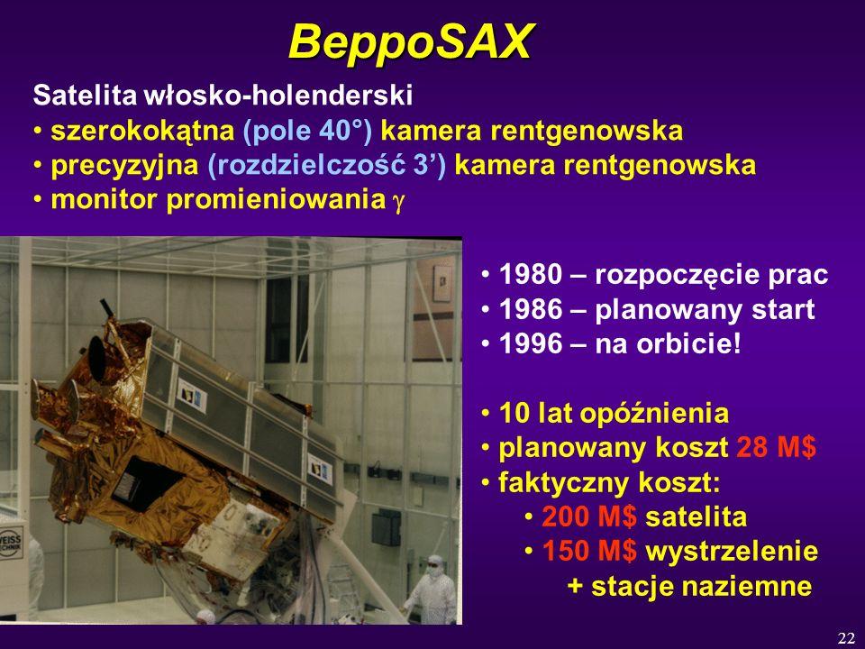 BeppoSAX Satelita włosko-holenderski