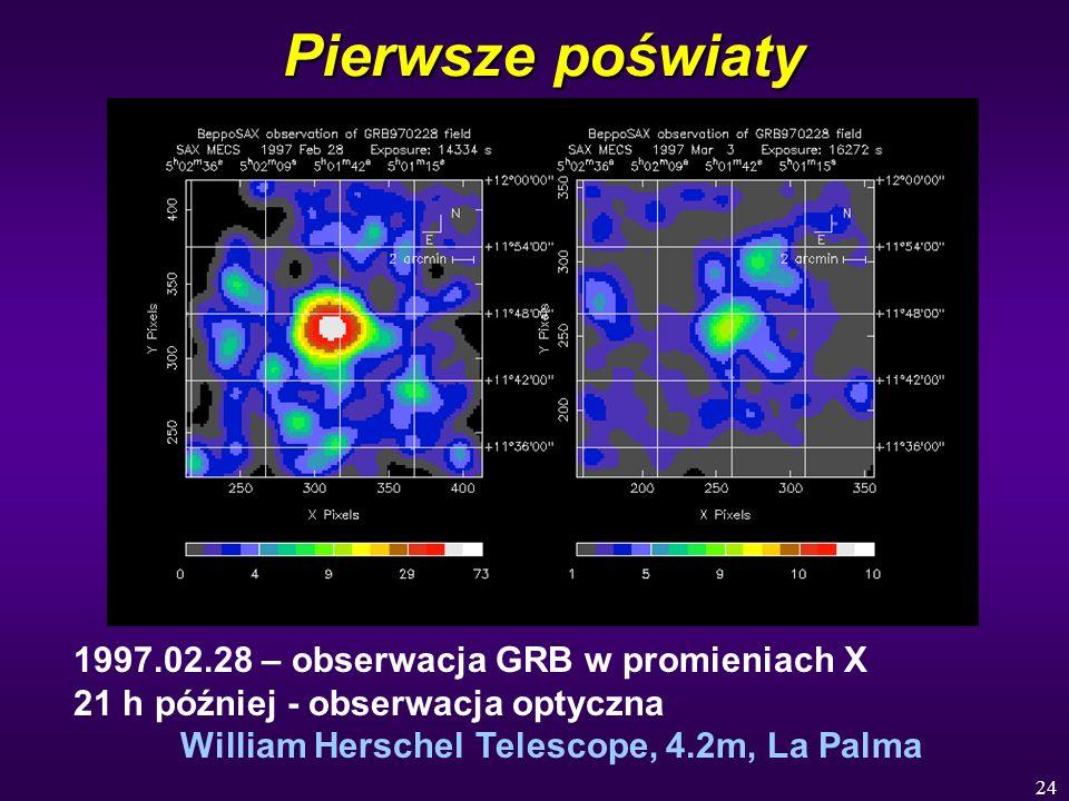 Pierwsze poświaty 1997.02.28 – obserwacja GRB w promieniach X