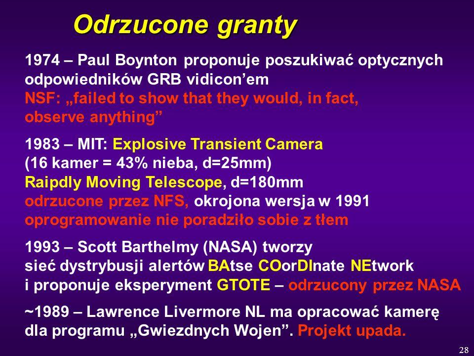 Odrzucone granty1974 – Paul Boynton proponuje poszukiwać optycznych odpowiedników GRB vidicon'em.