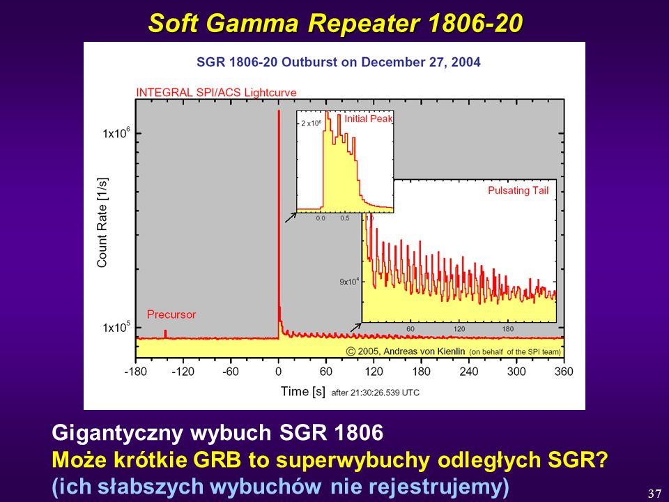 Soft Gamma Repeater 1806-20 Gigantyczny wybuch SGR 1806