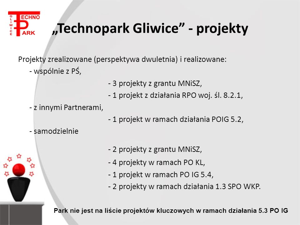 """Technopark Gliwice - projekty"