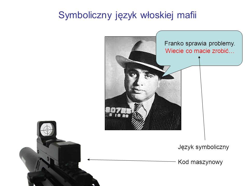Symboliczny język włoskiej mafii