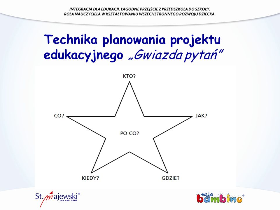 """Technika planowania projektu edukacyjnego """"Gwiazda pytań"""