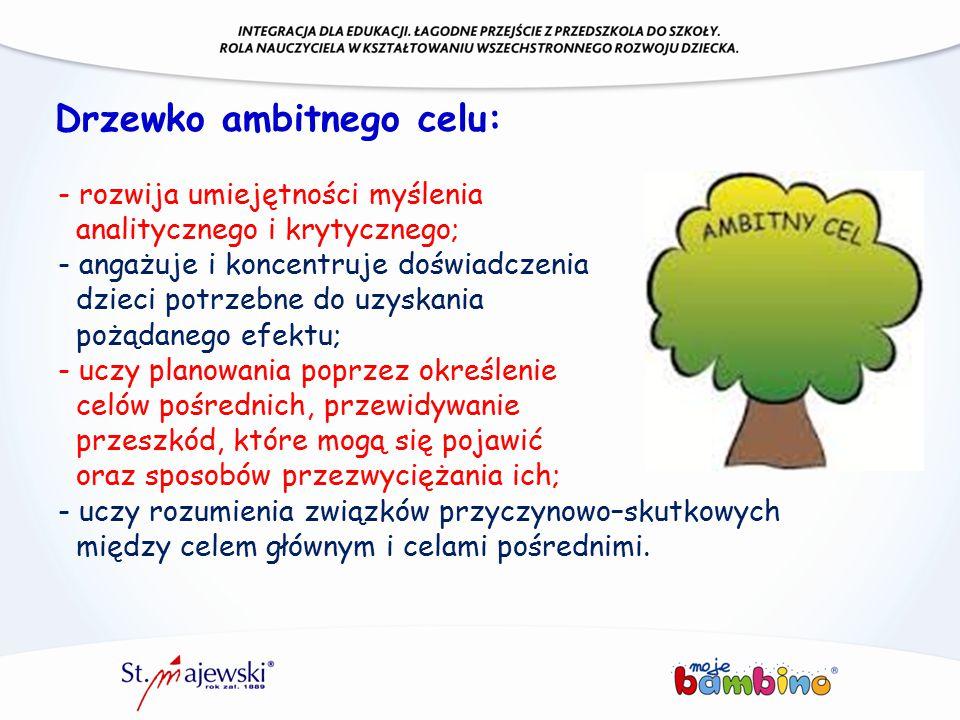 Drzewko ambitnego celu: