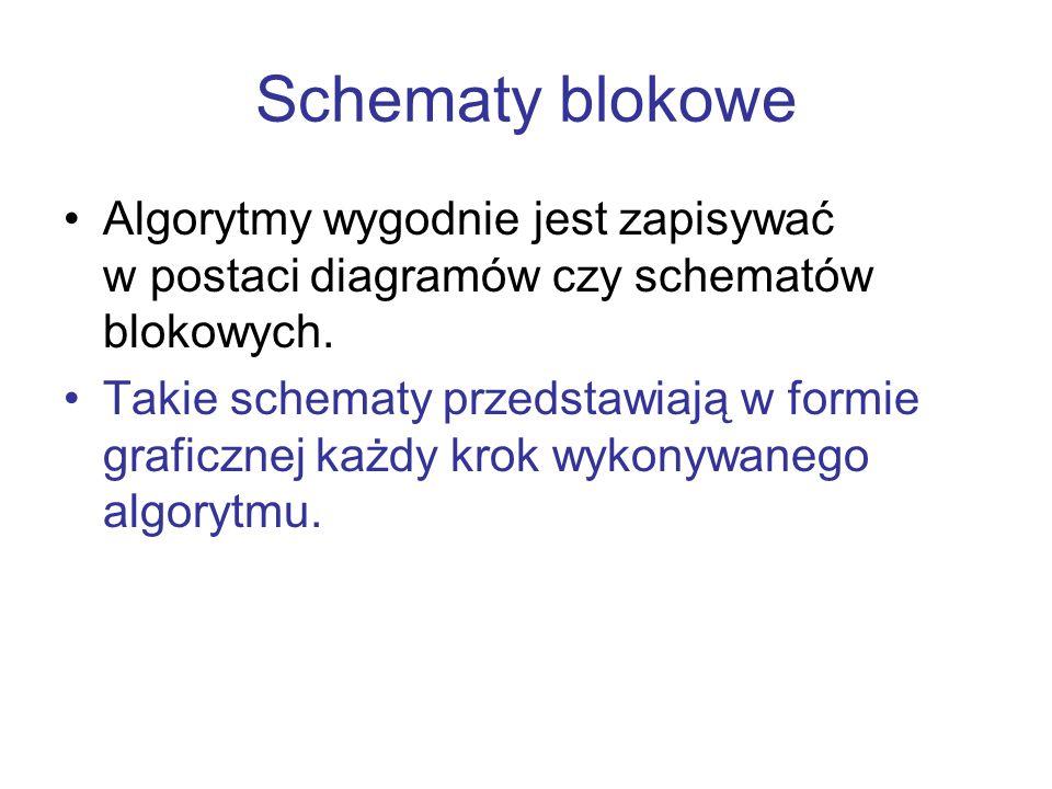 Schematy blokowe Algorytmy wygodnie jest zapisywać w postaci diagramów czy schematów blokowych.