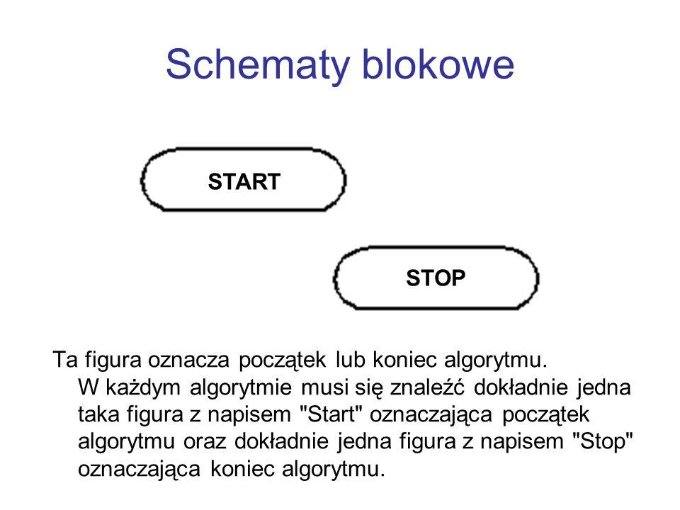 Schematy blokowe START STOP