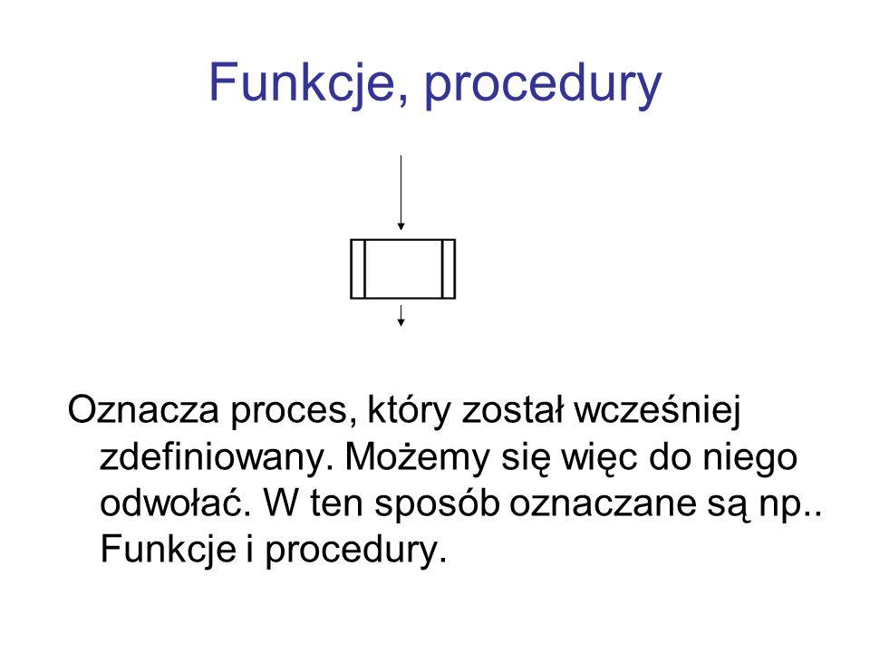 Funkcje, procedury