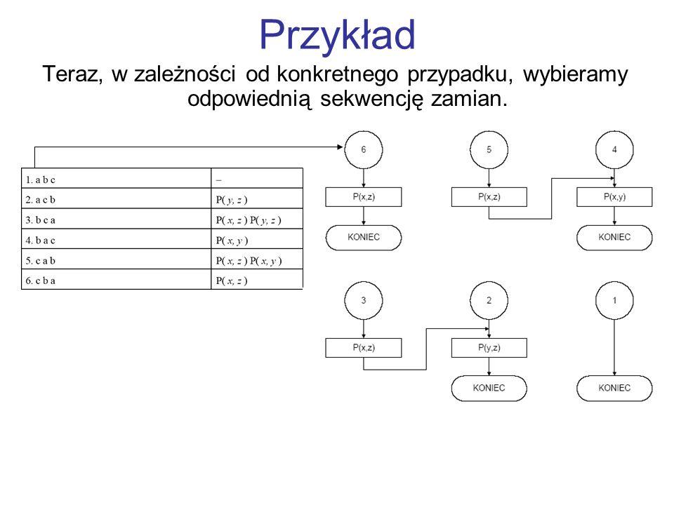 Przykład Teraz, w zależności od konkretnego przypadku, wybieramy odpowiednią sekwencję zamian.