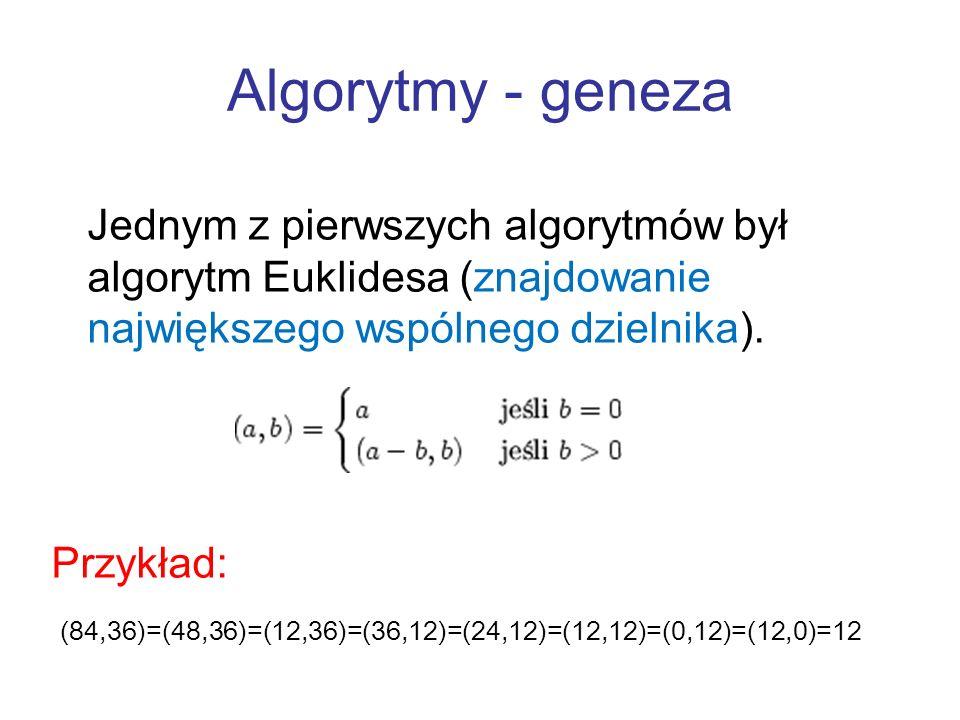 (84,36)=(48,36)=(12,36)=(36,12)=(24,12)=(12,12)=(0,12)=(12,0)=12