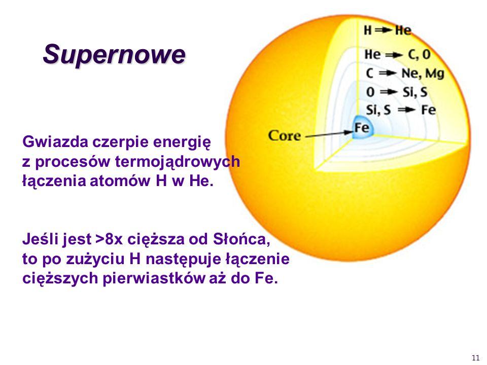 SupernoweGwiazda czerpie energię z procesów termojądrowych łączenia atomów H w He.