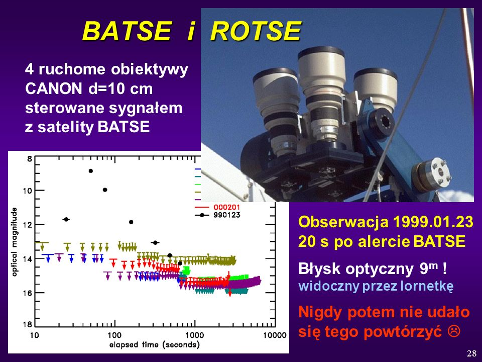 BATSE i ROTSE 4 ruchome obiektywy CANON d=10 cm sterowane sygnałem