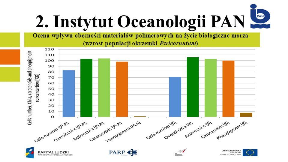 2. Instytut Oceanologii PAN Ocena wpływu obecności materiałów polimerowych na życie biologiczne morza (wzrost populacji okrzemki P.tricornutum)