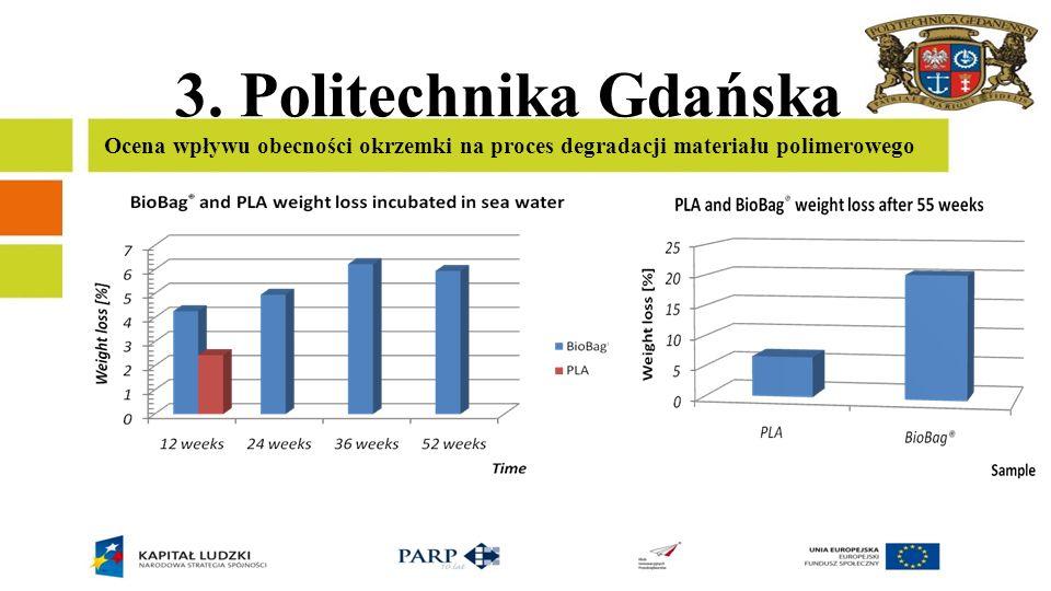 3. Politechnika Gdańska Ocena wpływu obecności okrzemki na proces degradacji materiału polimerowego