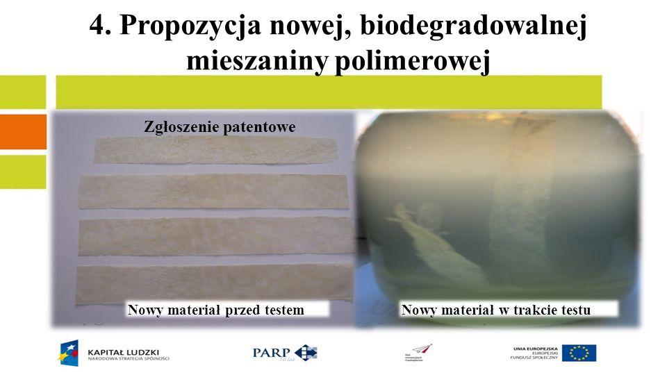 4. Propozycja nowej, biodegradowalnej mieszaniny polimerowej