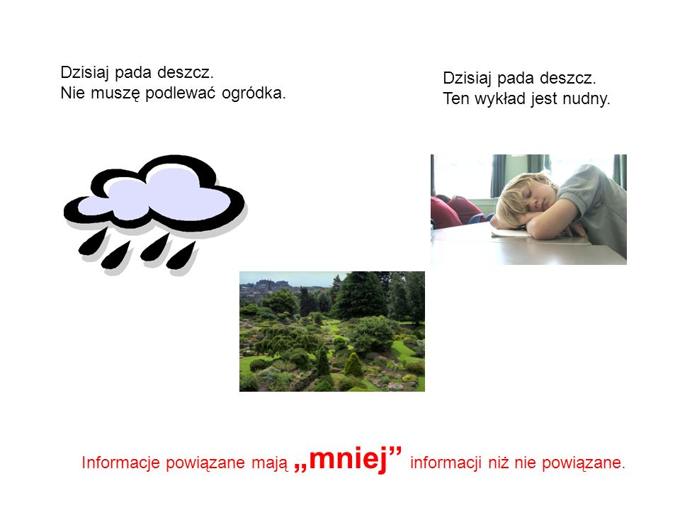 Dzisiaj pada deszcz.Nie muszę podlewać ogródka. Dzisiaj pada deszcz. Ten wykład jest nudny.