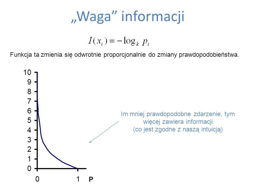 """""""Waga informacjiFunkcja ta zmienia się odwrotnie proporcjonalnie do zmiany prawdopodobieństwa."""