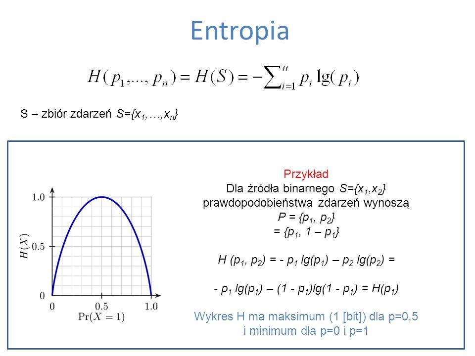 Entropia S – zbiór zdarzeń S={x1,…,xn} Przykład