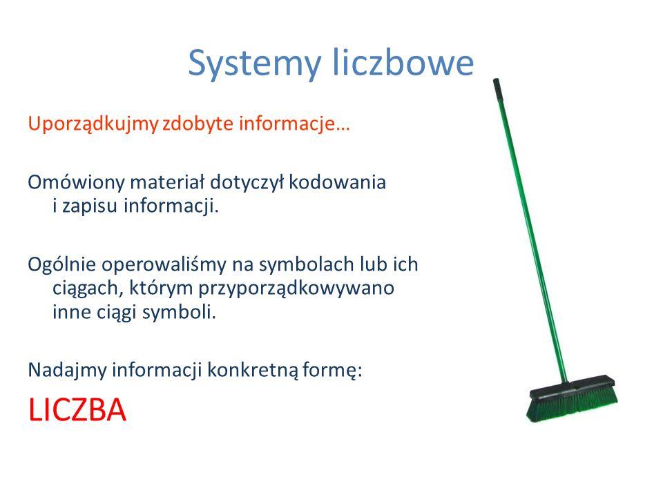 Systemy liczbowe LICZBA Uporządkujmy zdobyte informacje…