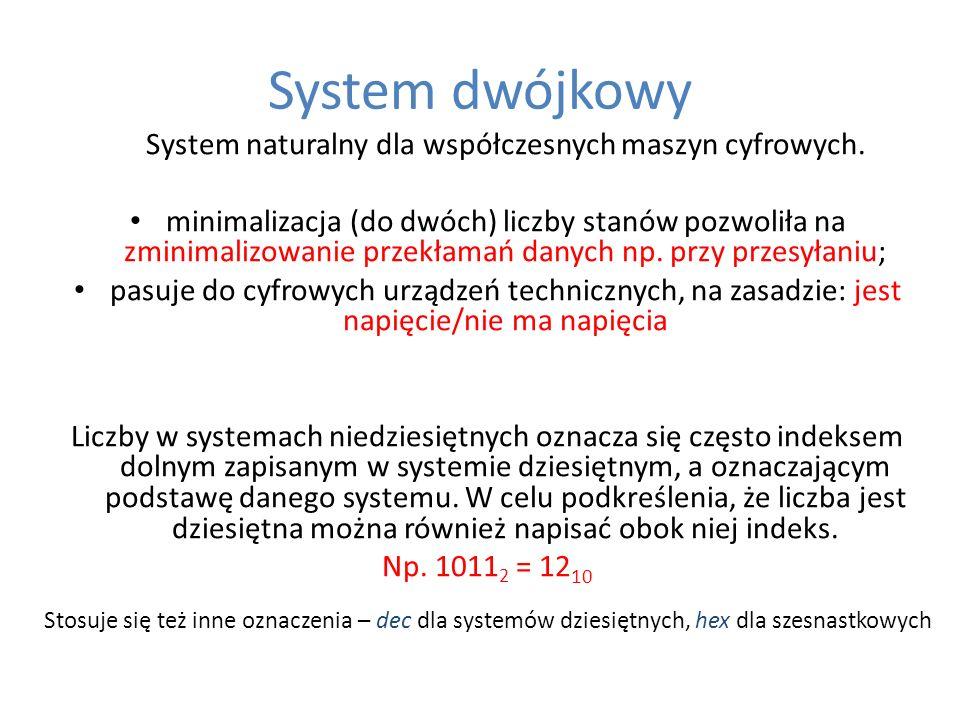 System naturalny dla współczesnych maszyn cyfrowych.