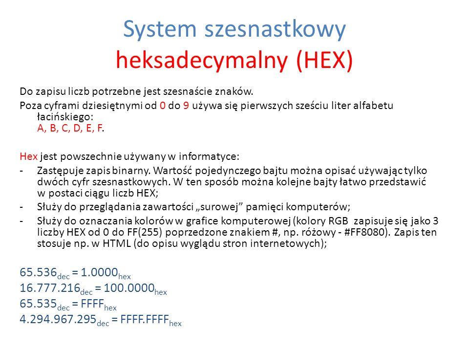 System szesnastkowy heksadecymalny (HEX)