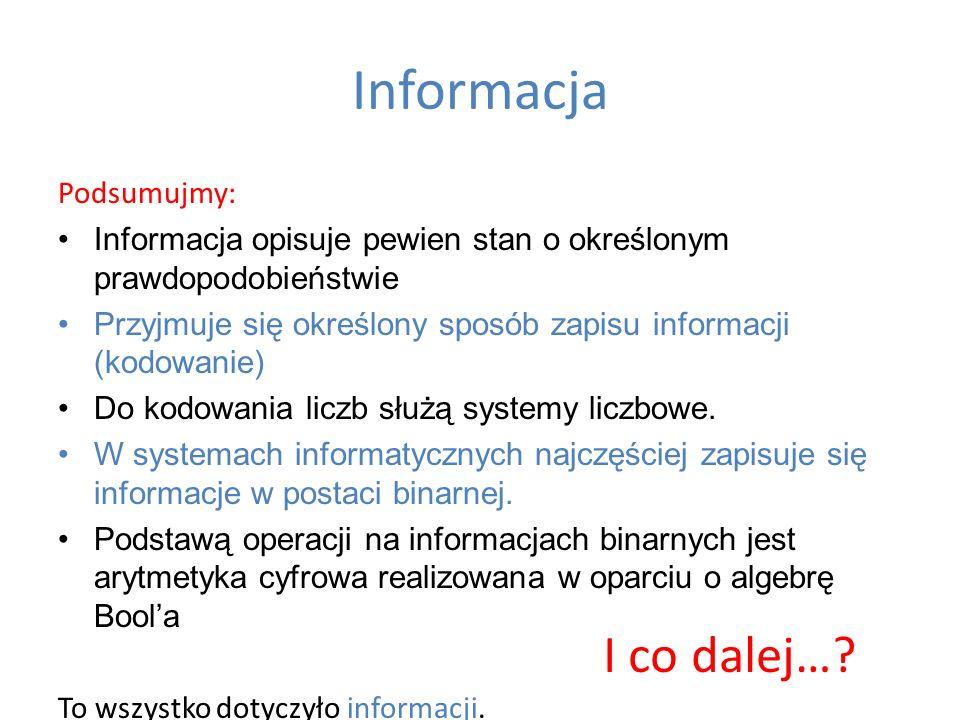 Informacja I co dalej… Podsumujmy: