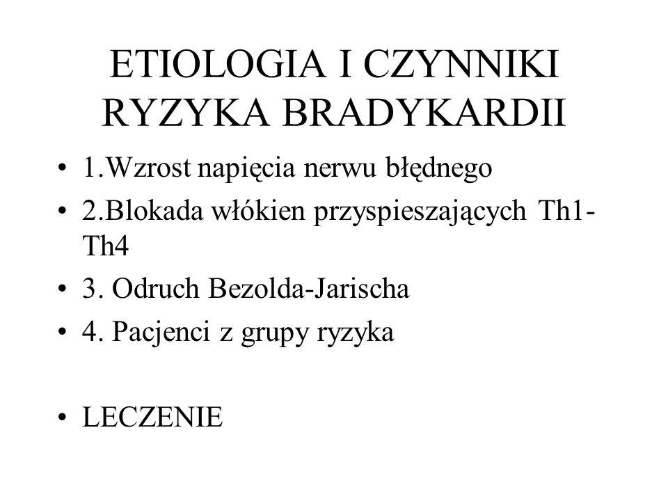 ETIOLOGIA I CZYNNIKI RYZYKA BRADYKARDII