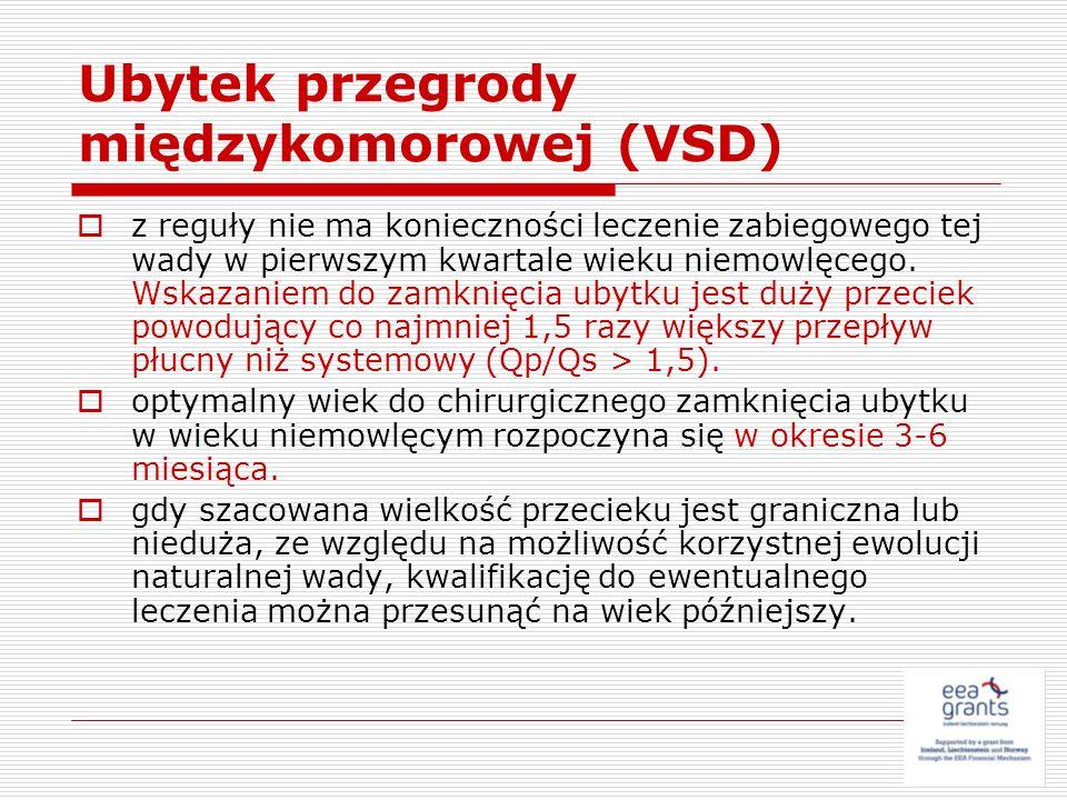 Ubytek przegrody międzykomorowej (VSD)