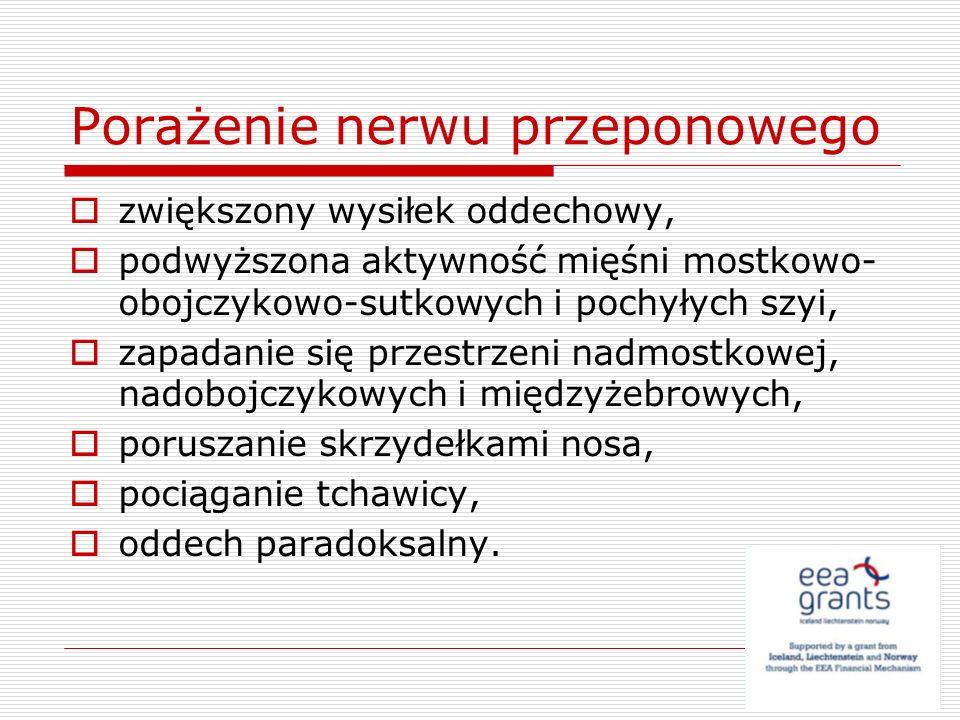 Porażenie nerwu przeponowego