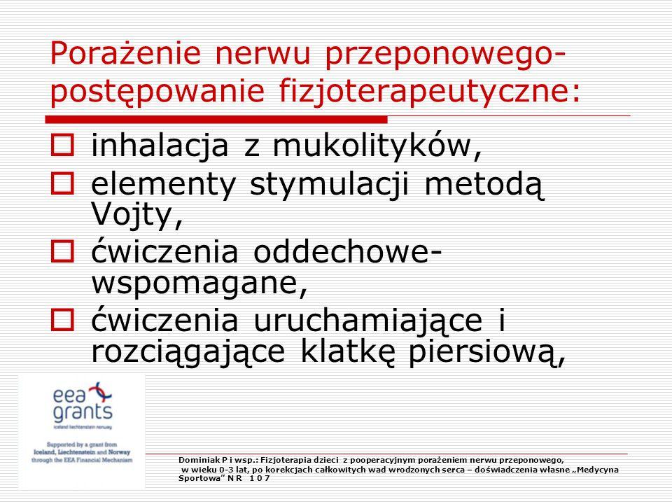 Porażenie nerwu przeponowego- postępowanie fizjoterapeutyczne: