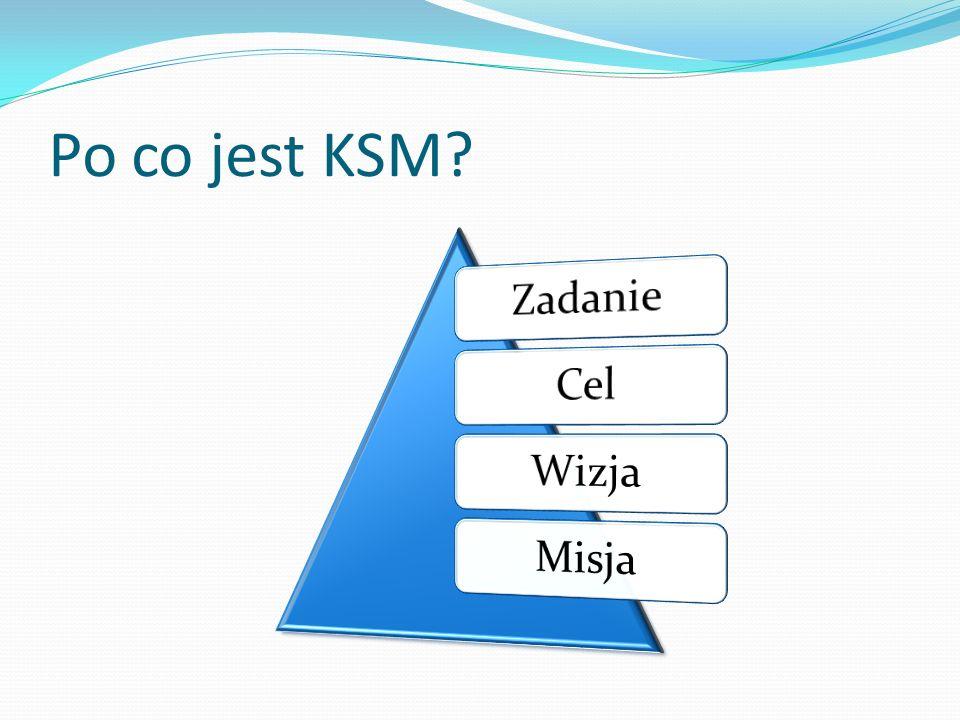 Po co jest KSM Zadanie Cel Wizja Misja