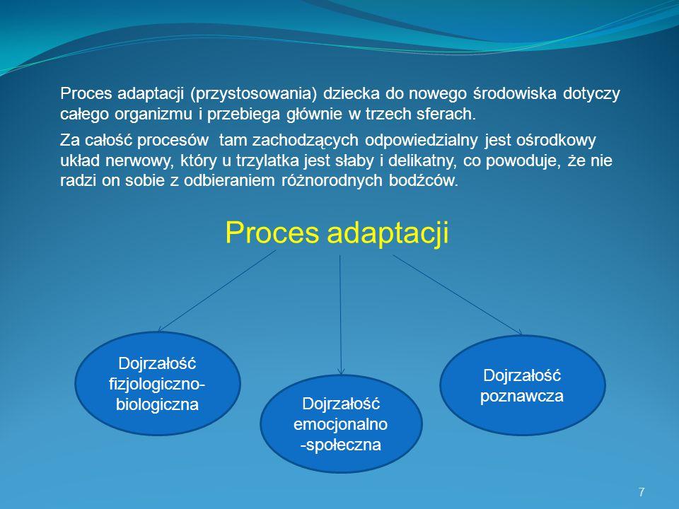 Proces adaptacji (przystosowania) dziecka do nowego środowiska dotyczy całego organizmu i przebiega głównie w trzech sferach.