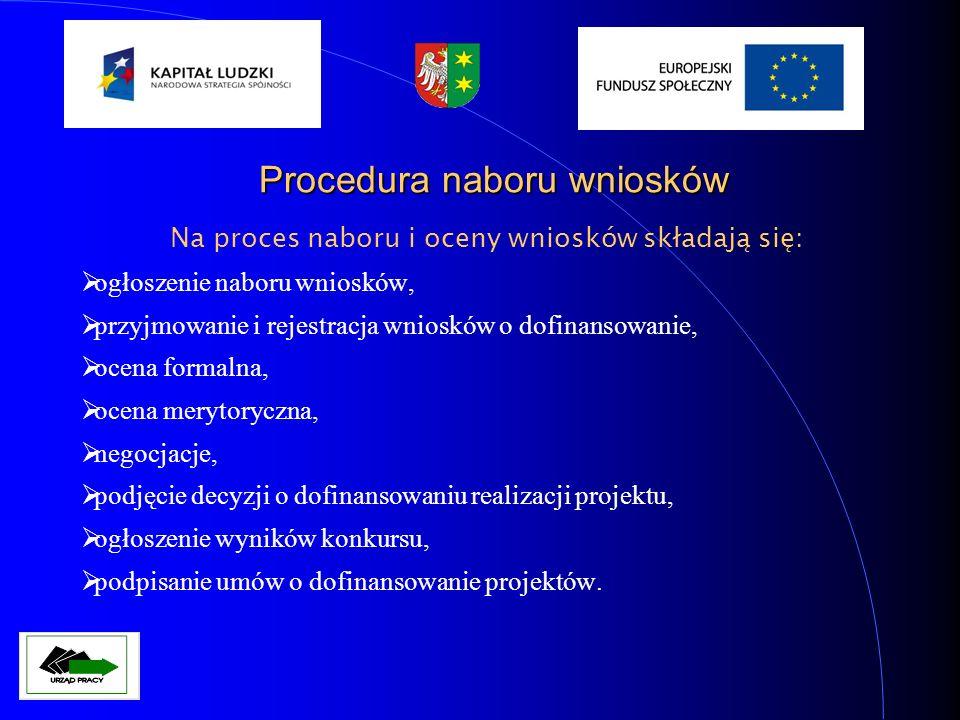 Procedura naboru wniosków