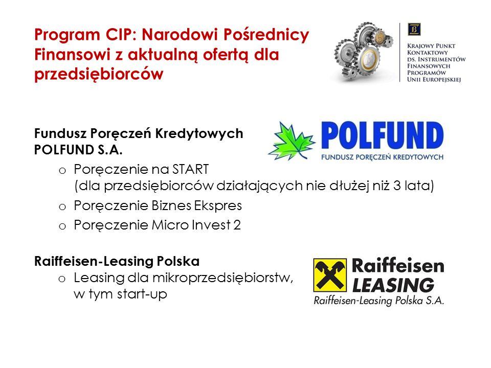 Program CIP: Narodowi Pośrednicy Finansowi z aktualną ofertą dla przedsiębiorców
