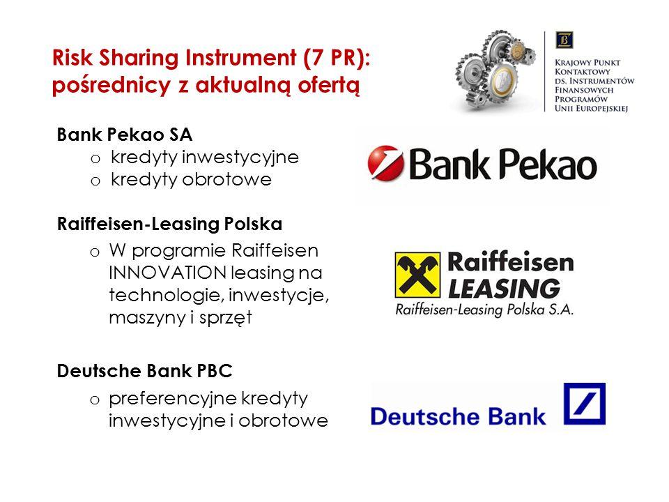 Risk Sharing Instrument (7 PR): pośrednicy z aktualną ofertą