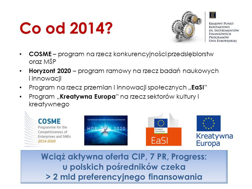 Co od 2014 Wciąż aktywna oferta CIP, 7 PR, Progress: