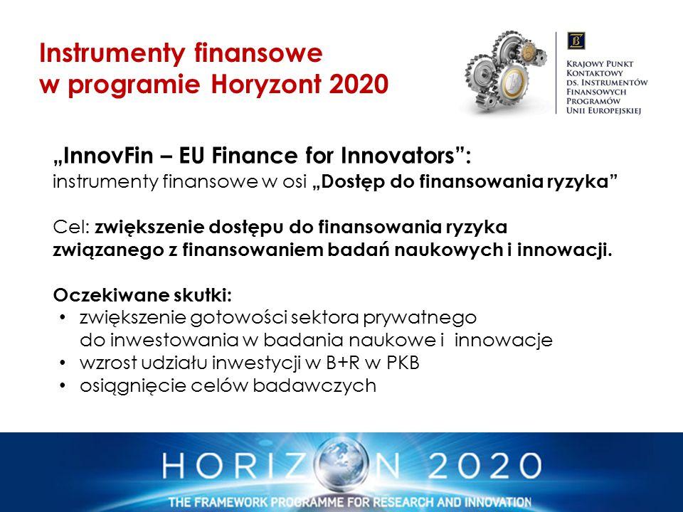 Instrumenty finansowe w programie Horyzont 2020