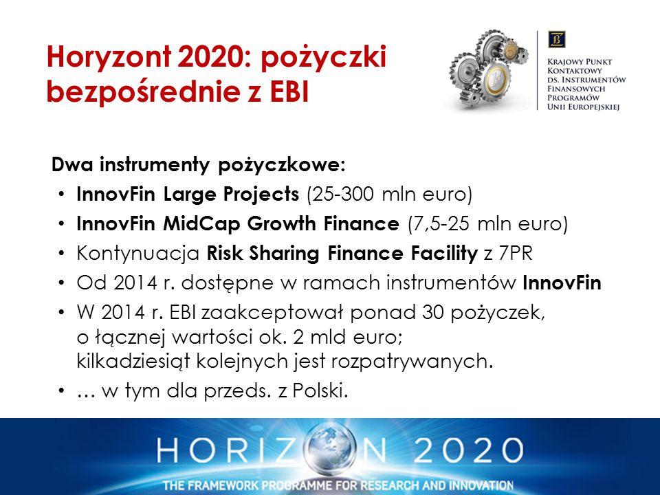 Horyzont 2020: pożyczki bezpośrednie z EBI