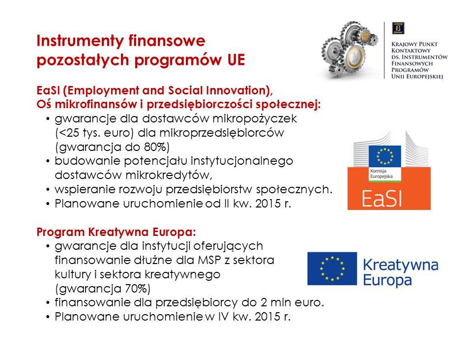 Instrumenty finansowe pozostałych programów UE