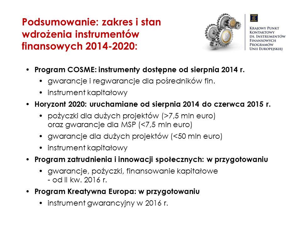 Podsumowanie: zakres i stan wdrożenia instrumentów finansowych 2014-2020: