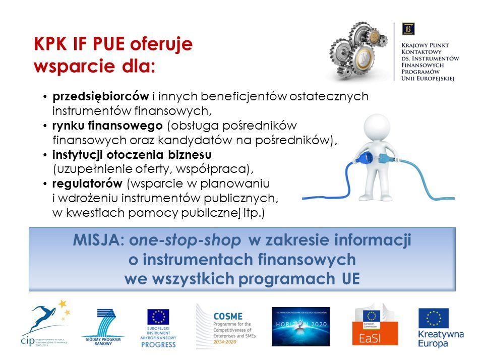 KPK IF PUE oferuje wsparcie dla:
