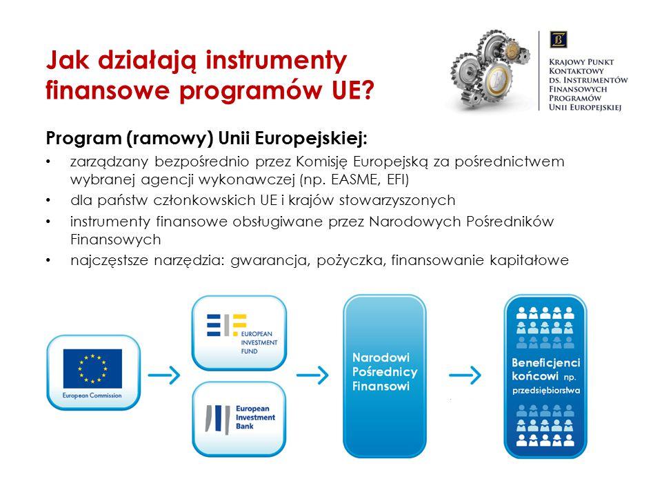 Jak działają instrumenty finansowe programów UE